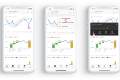 La detección de anomalías de Power BI ahora ya puedes usarlo con la aplicación móvil