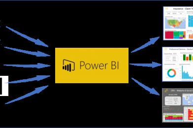 ¿Qué es un modelo de datos de Power BI?